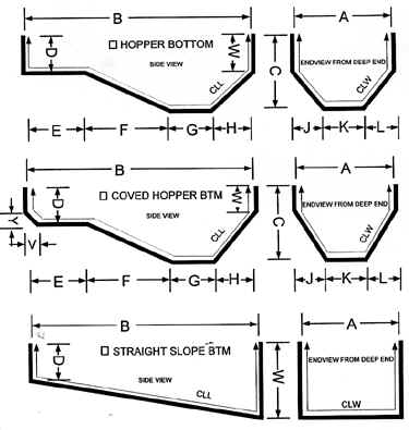 Swimming pool vinyl liner order form for Pool dimensions